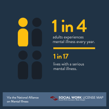 mental-illness-prevalence-in-adults